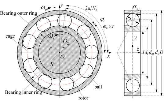 Schematic diagram of angular contact rolling bearing