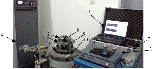 The experimental site map of looseness fault: 1 – computer; 2 – NI USB-9234 data acquisition card; 3 – vibration controller; 4 – power amplifier; 5 – the first disk; 6 – the second disk; 7 – the third disk; 8 – acceleration sensor (B&K4508); 9 – acceleration sensor for controller; 10 – vibrating table