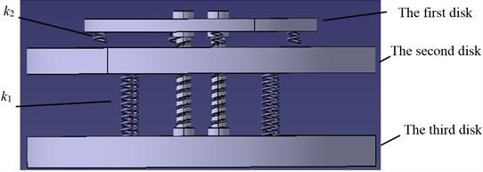Experimental three-dimensional diagram of looseness fault