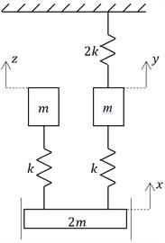 Example discrete system