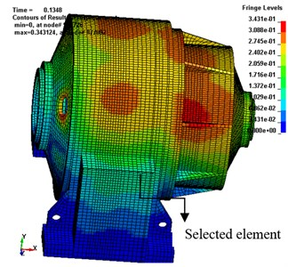 Vibrational displacement of gearbox housing