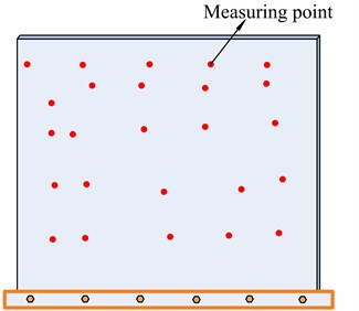 Schematic diagram of selected measurement points