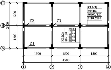 Dimension of model frame