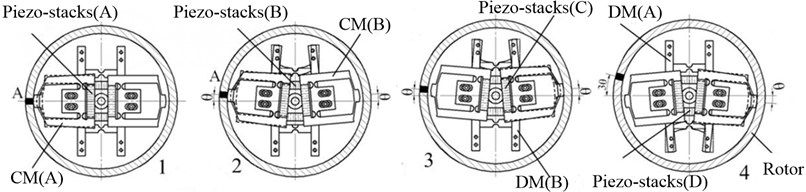 Driving principal schematic
