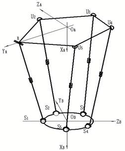 Mechanism diagram of parallel robot mechanism