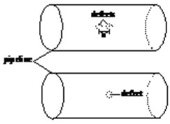 Schematic diagram of pipeline defect