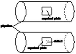 Schematic diagram of pipeline reinforcement plate