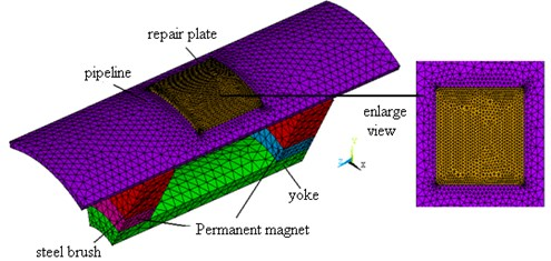 Finite element model of pipeline reinforcement plate