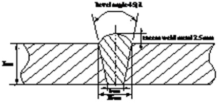 Schematic diagram of pipe girth butt weld