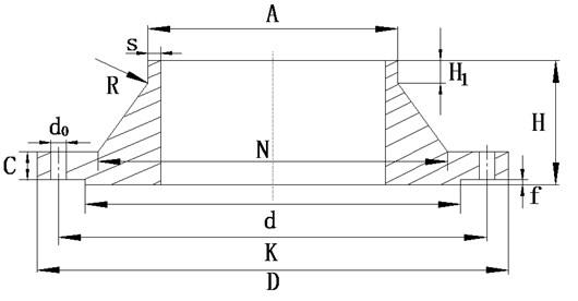 Schematic diagram of flange