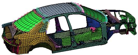 Finite element model of the automobile body