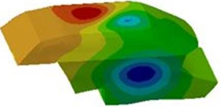 Contour of sound pressure level less than 130 Hz