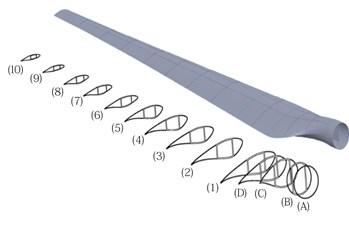 Wind turbine blade sections