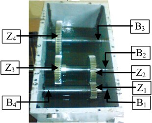 a) The internal configuration of the gearbox; b) positions for accelerometers