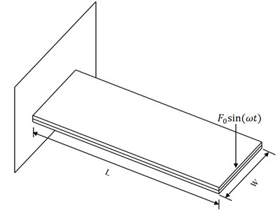 The beam used for test