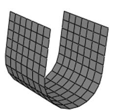 The finite element model of hanging basket