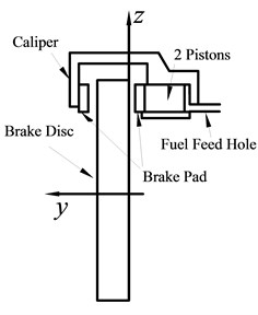 Dual-cylinder dual-pad brake