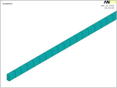 FEM model of the railgun system