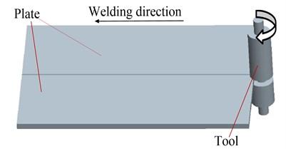 Schematic diagram of BTFSW
