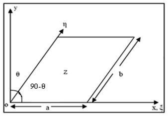 Parallegram plate