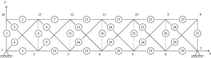 A 31-bar truss structure