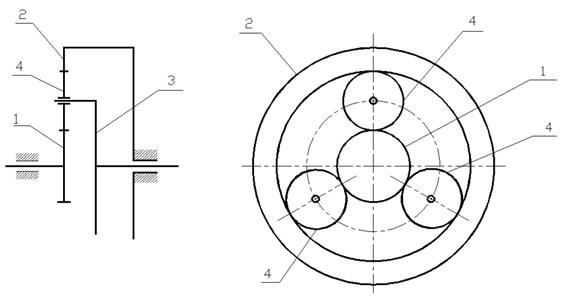 H-carrier. A general design of planetary gear mechanism:  1 – sun gear; 2 – ring gear; 3 – carrier; 4 –satellite.