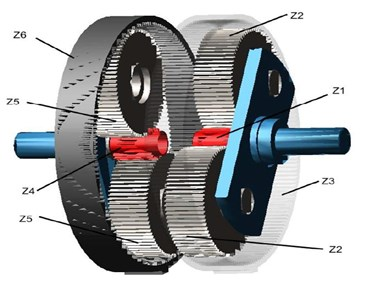 A zoomed view for the gearing system in Fig. 3: z1 – input sun gear; z2 – input planet gear;  z3 –input internal ring gear; z4 – output sun gear; z5 – output planet gear; z6 – output internal ring gear