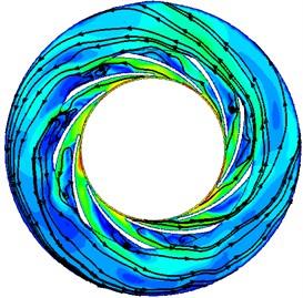 Velocity contours and streamlines (m/s)