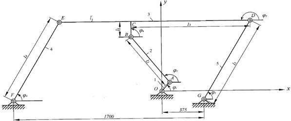 Kinematic scheme of the shaking conveyor
