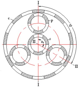 The magnetic planetary gear drive