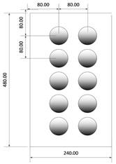 Calibration model
