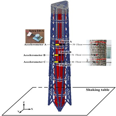 The high-rise building and layout of sensors