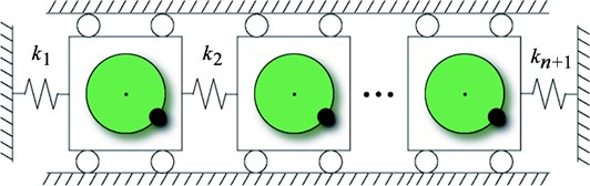 n translational oscillators with n rotational actuators: an n-TORA system