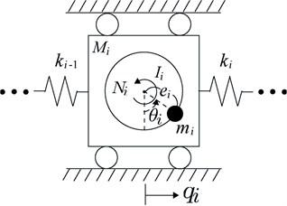 ith translational oscillator with ith rotational actuator