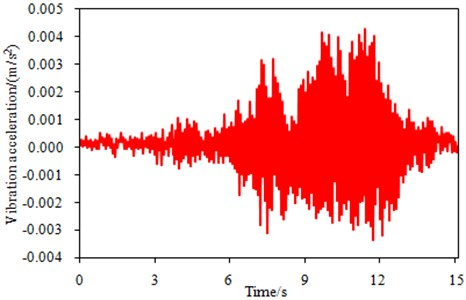 Experimental vibration acceleration response of bridges at speed of 118 km/h