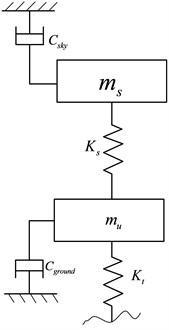The configuration of hybrid reference model