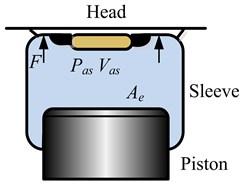 Diaphragm air spring