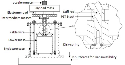 Vibration isolation module and its sectional view
