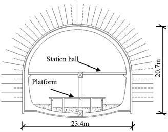 Dimension of Shangzhengjie  subway station
