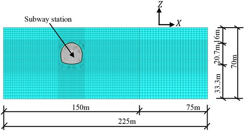 Typical cross section view of the developed  numerical model