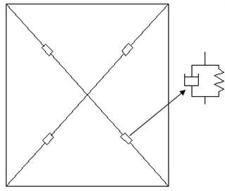 Diagram of parallel mechanism and X-type mechanism