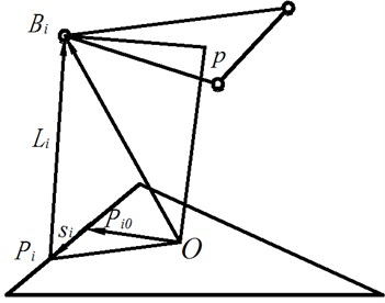 Single chain vector diagram of the mechanism