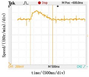 Speed response under load step