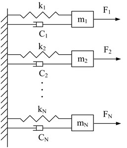 Simplified multi-mode vibration system