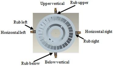 Thin turbine casing single rub measuring point and rub point