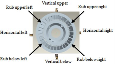 Thickness turbine casing single-point rub measuring and rub point