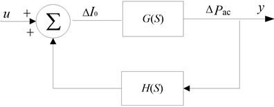 System closed-loop block diagram