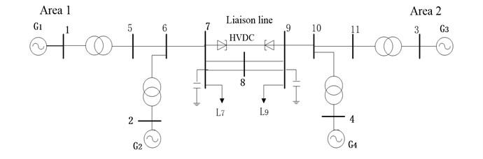 IEEE four-generator test system