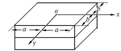 Mechanic model of FGM magneto-electro-elastic plate