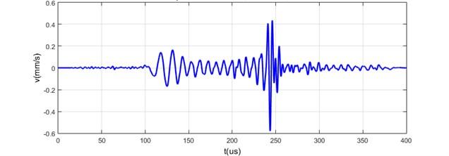 Impulse response of dispersive acoustic waveguides